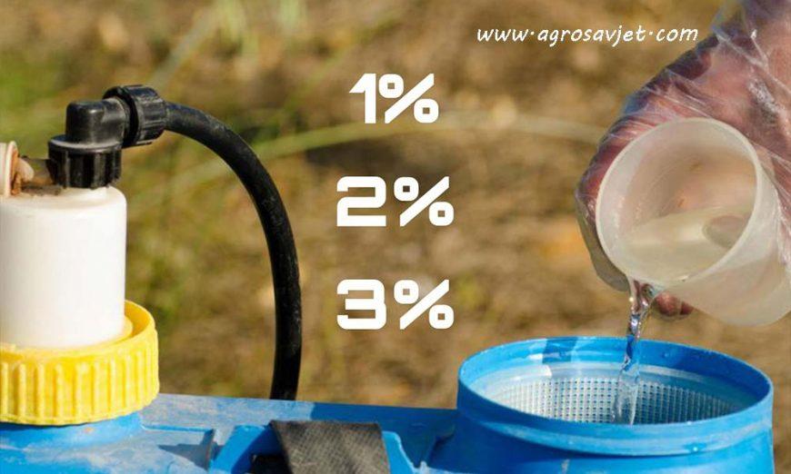 Izračunavanje potrebne količine pesticida